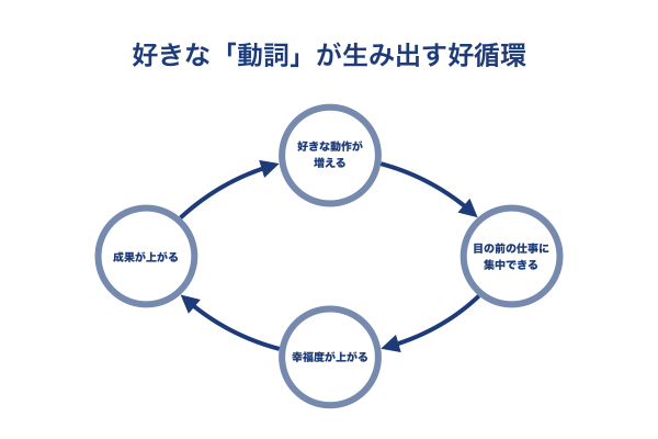f:id:hiroki_yamada:20180403193142j:plain