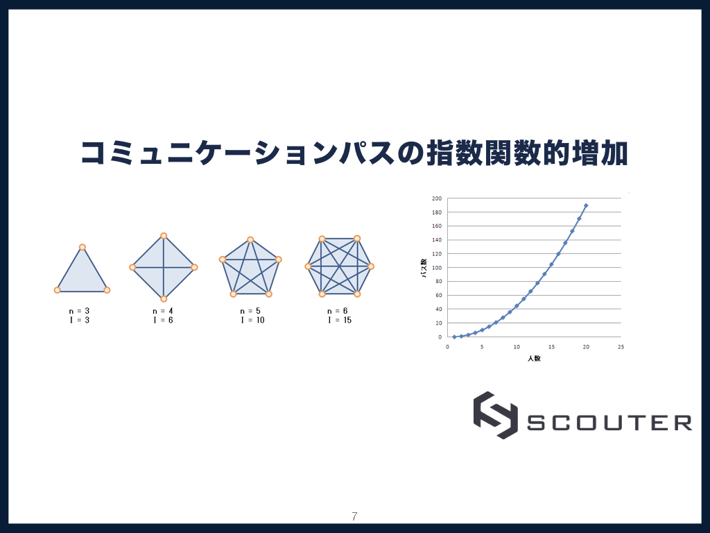 f:id:hiroki_yamada:20180425141205j:plain