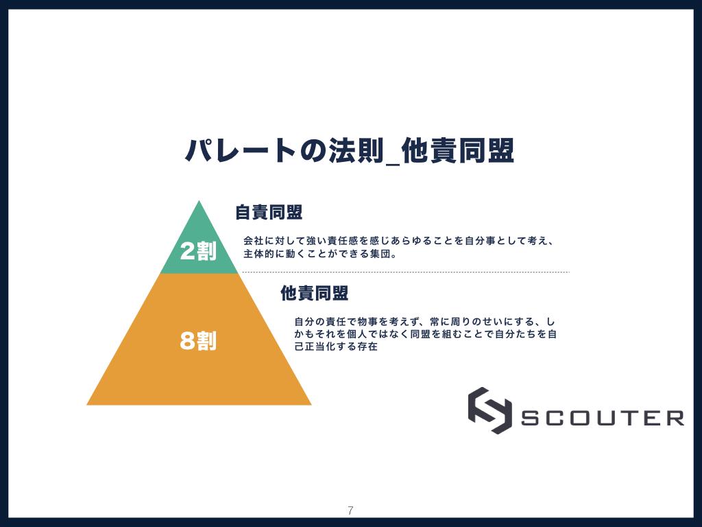 f:id:hiroki_yamada:20180425142837j:plain