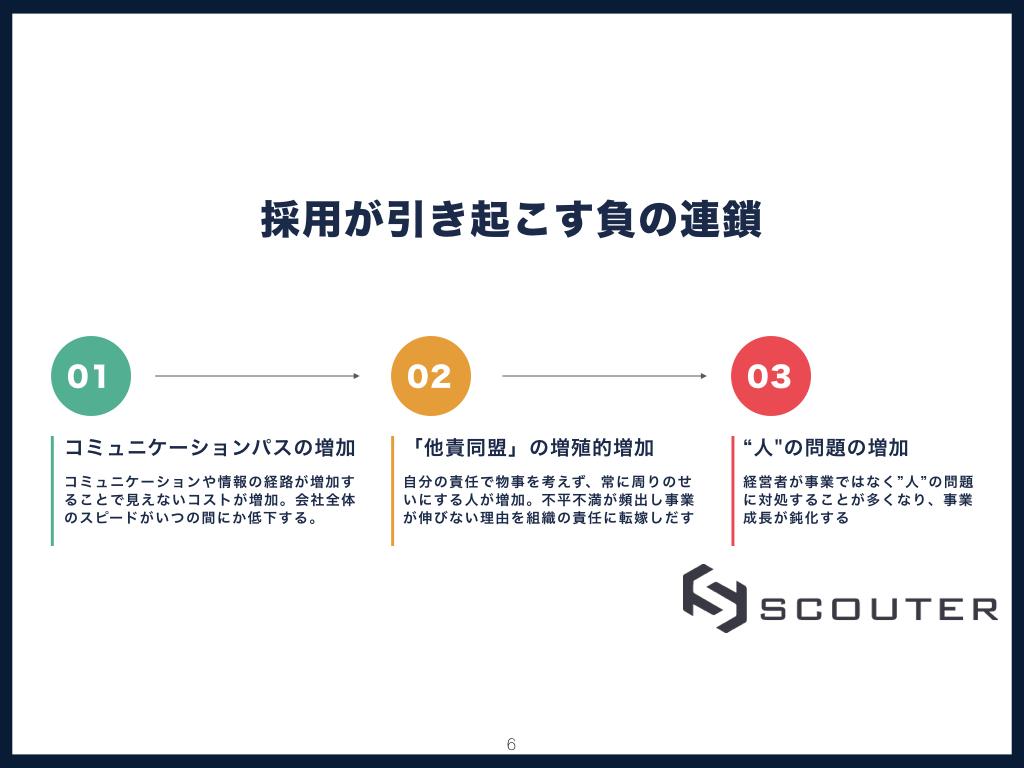 f:id:hiroki_yamada:20180425142919j:plain