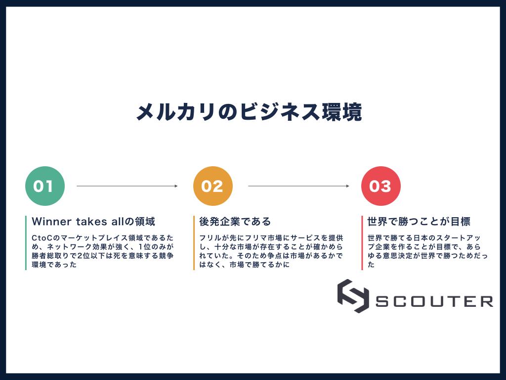f:id:hiroki_yamada:20180517173249j:plain