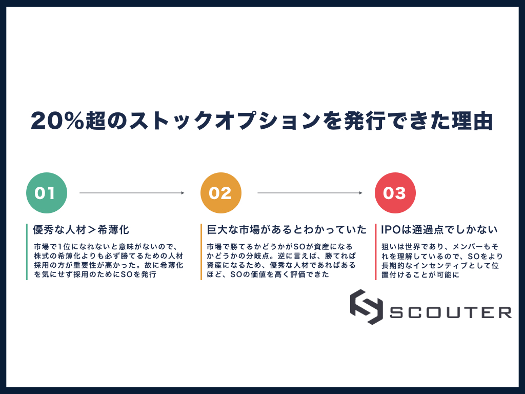 f:id:hiroki_yamada:20180517173254j:plain