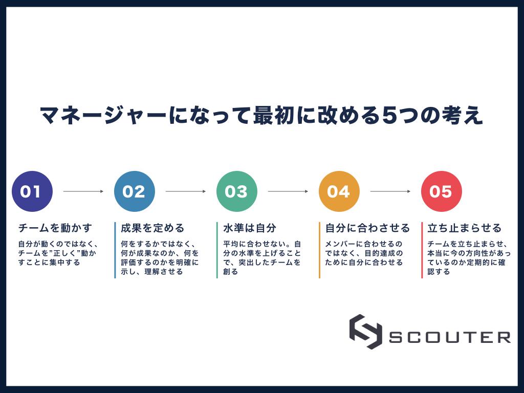 f:id:hiroki_yamada:20180519155024j:plain