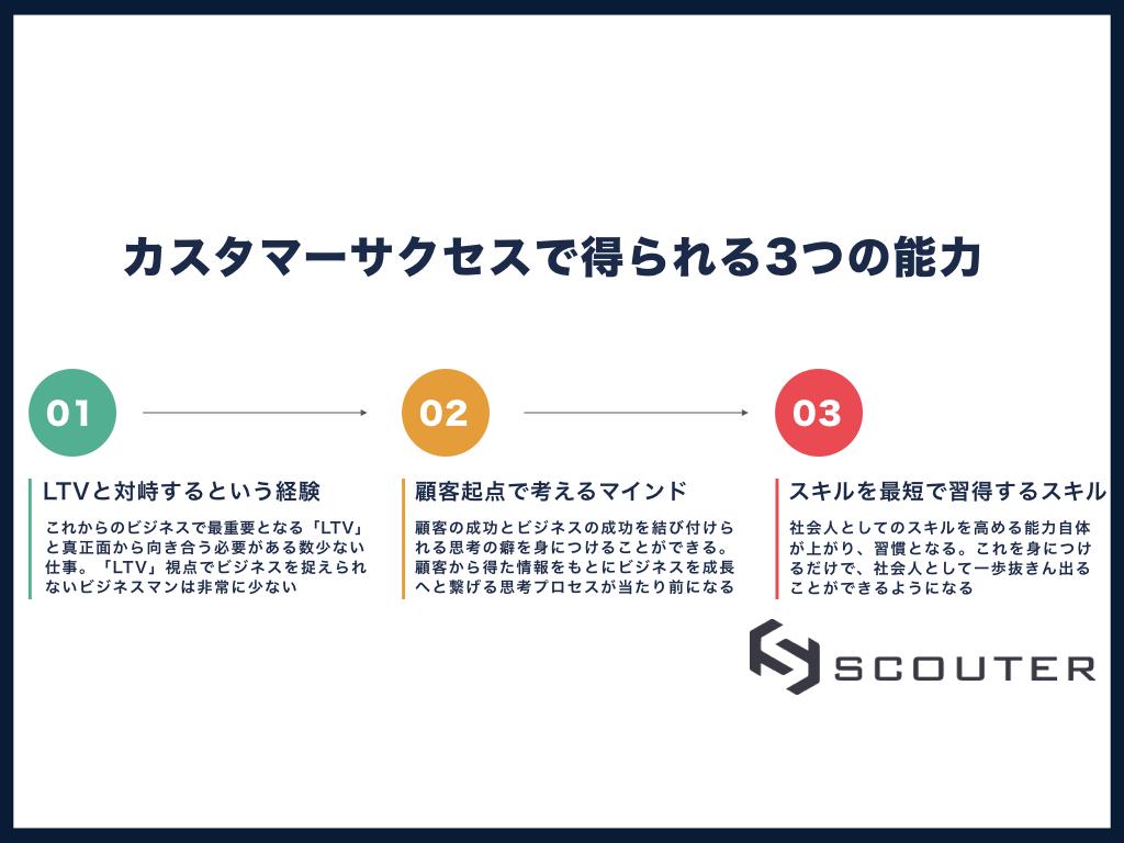 f:id:hiroki_yamada:20180605095317j:plain