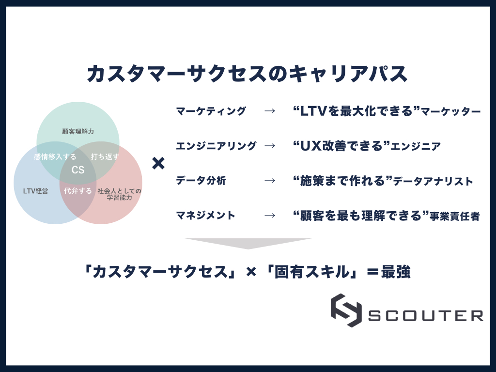 f:id:hiroki_yamada:20180605095420j:plain