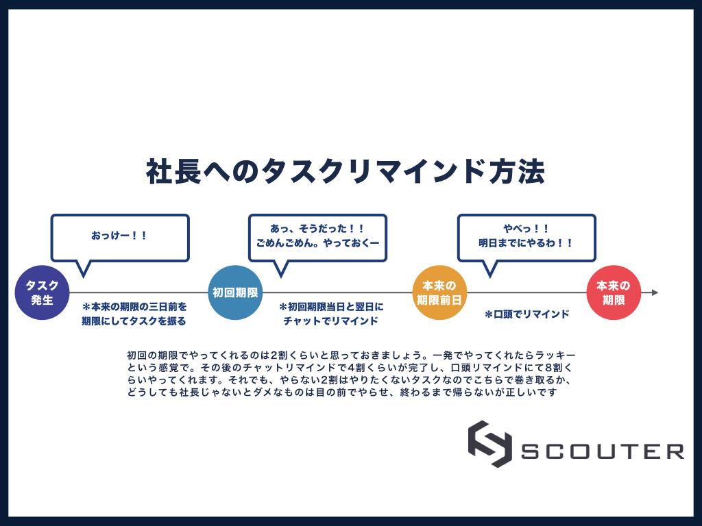 f:id:hiroki_yamada:20180614142214j:plain