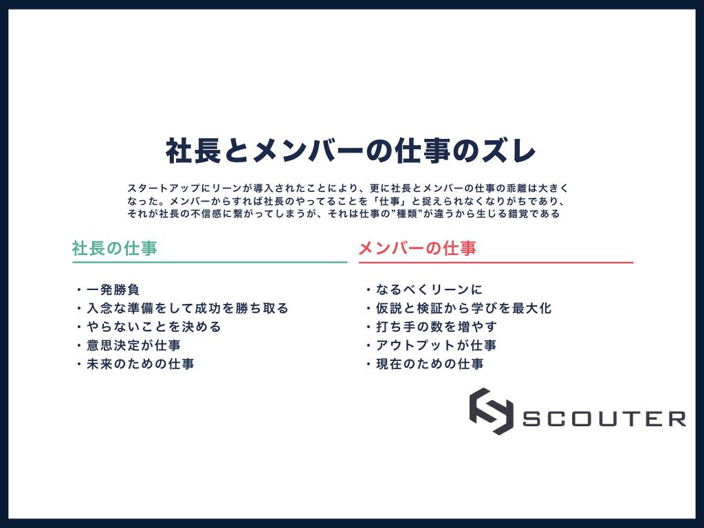 f:id:hiroki_yamada:20180614142229j:plain