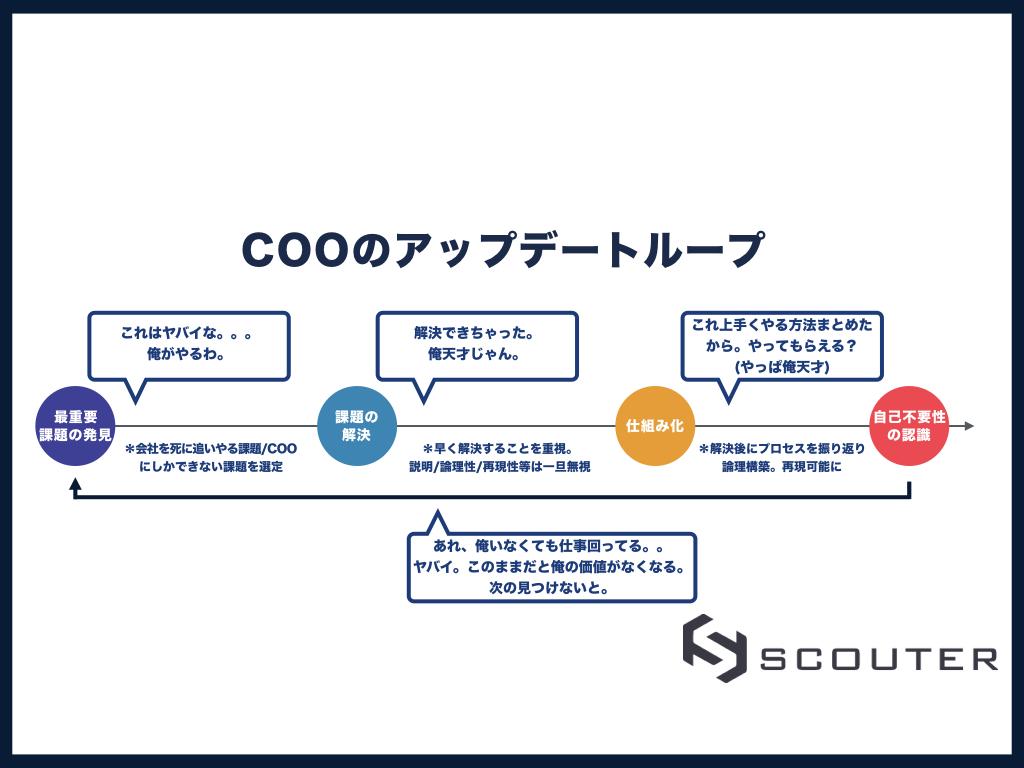 f:id:hiroki_yamada:20180703113857j:plain