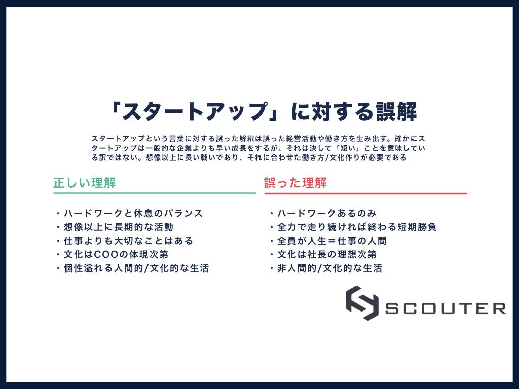 f:id:hiroki_yamada:20180703114844j:plain