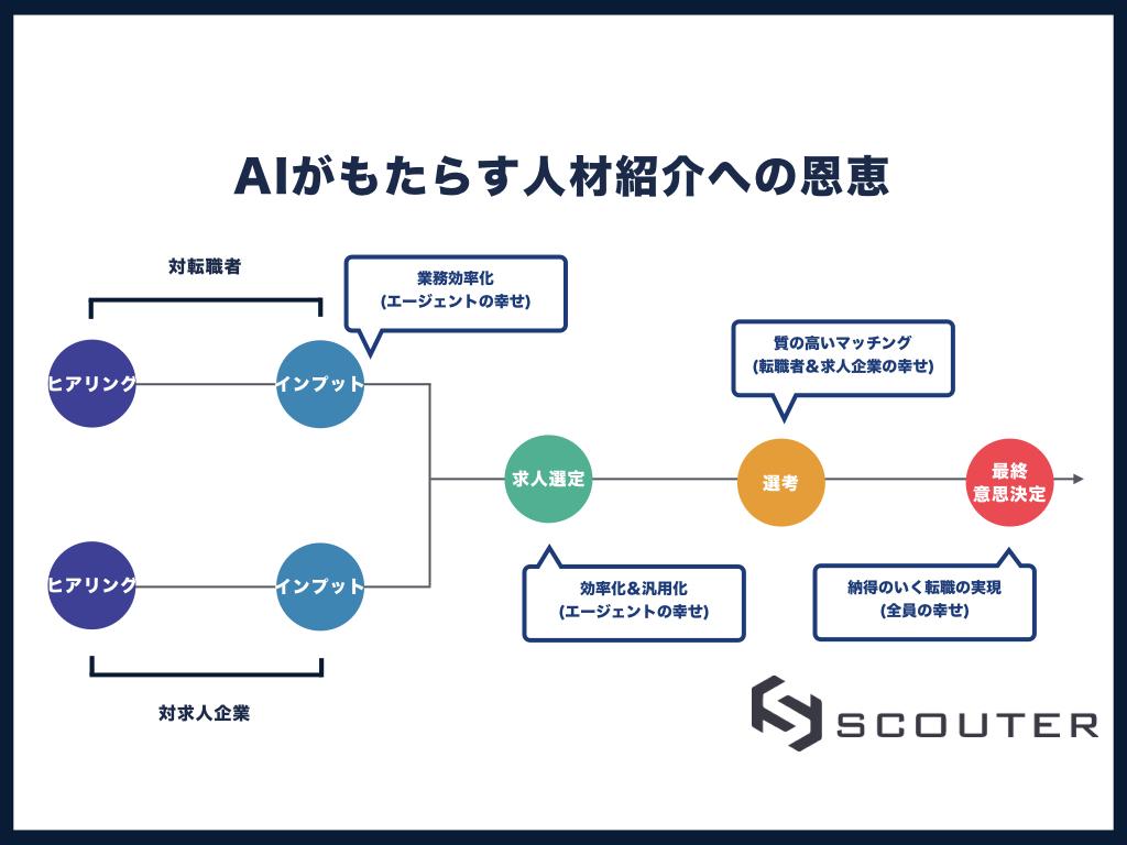 f:id:hiroki_yamada:20180710185854j:plain