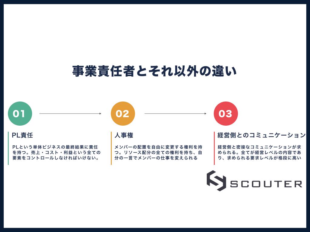 f:id:hiroki_yamada:20180714181618j:plain