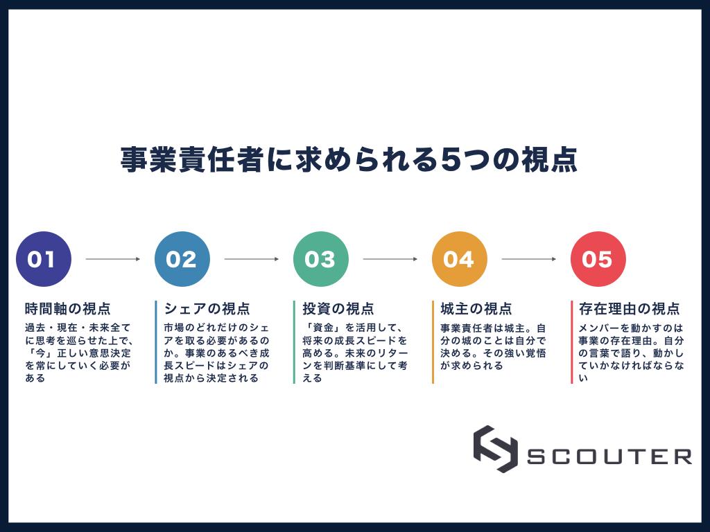 f:id:hiroki_yamada:20180714181635j:plain