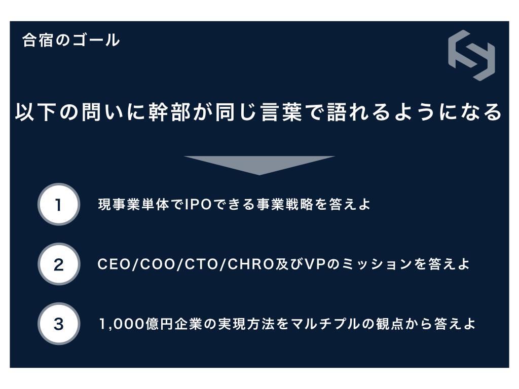 f:id:hiroki_yamada:20180727174532j:plain