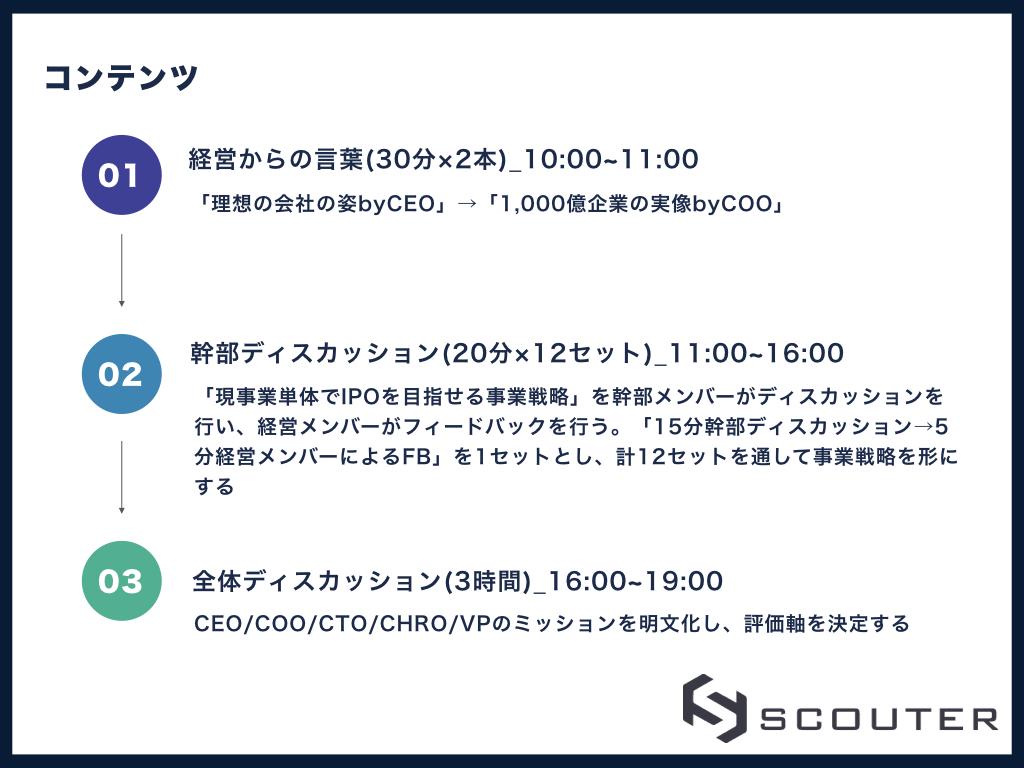 f:id:hiroki_yamada:20180727174653j:plain