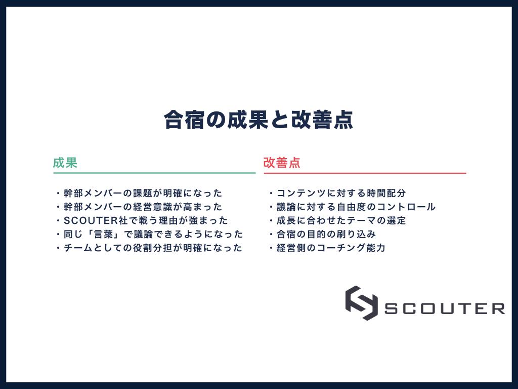f:id:hiroki_yamada:20180727174952j:plain