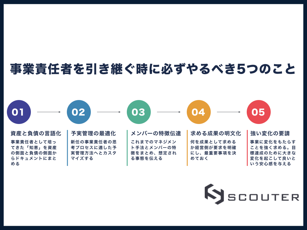f:id:hiroki_yamada:20181205150738j:plain