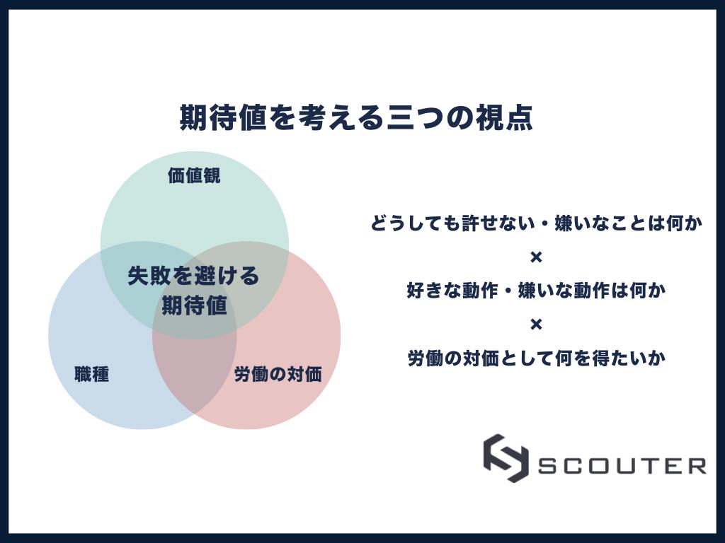 f:id:hiroki_yamada:20181207124006j:plain