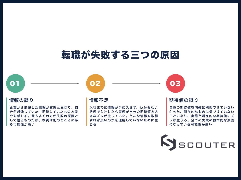 f:id:hiroki_yamada:20181207124023j:plain