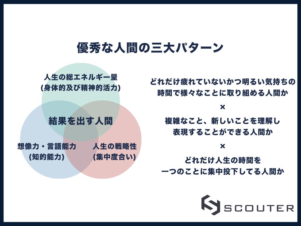f:id:hiroki_yamada:20190506163839j:plain