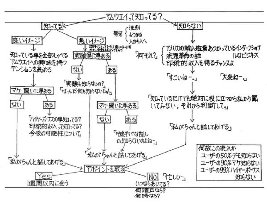 f:id:hirokikawakami:20190918123532j:image
