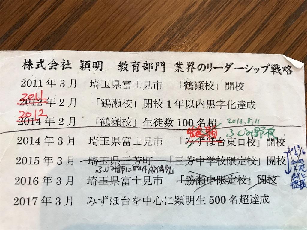 f:id:hirokikawakami:20190920045530j:image