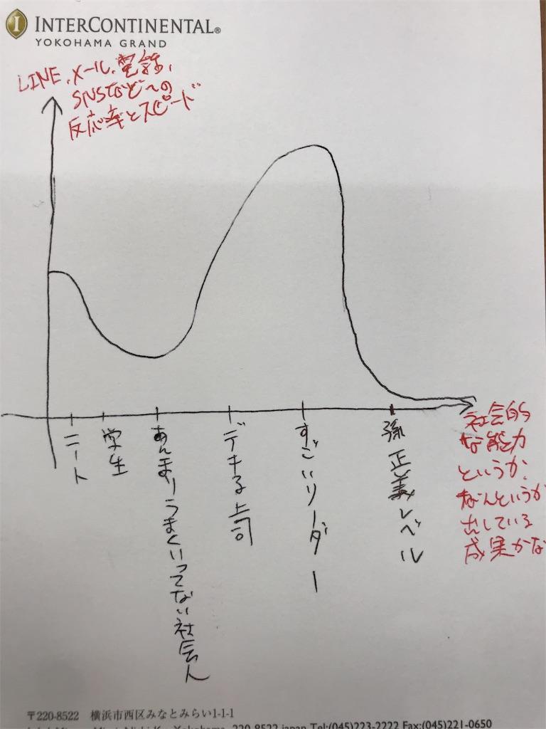 f:id:hirokikawakami:20191009122227j:image