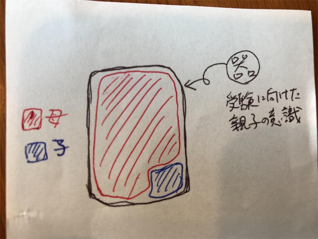 f:id:hirokikawakami:20191108082400j:image