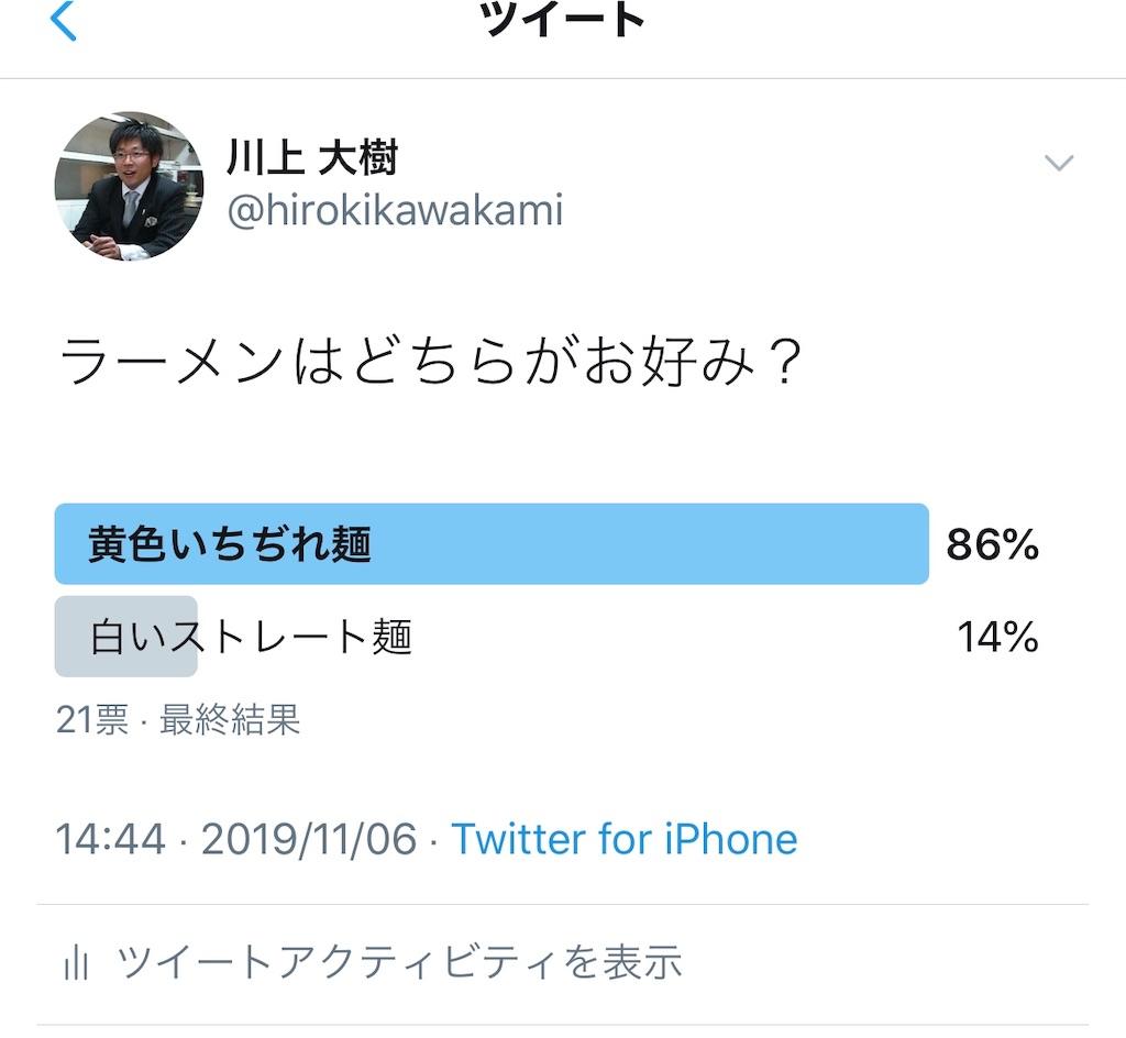f:id:hirokikawakami:20191109211655j:image