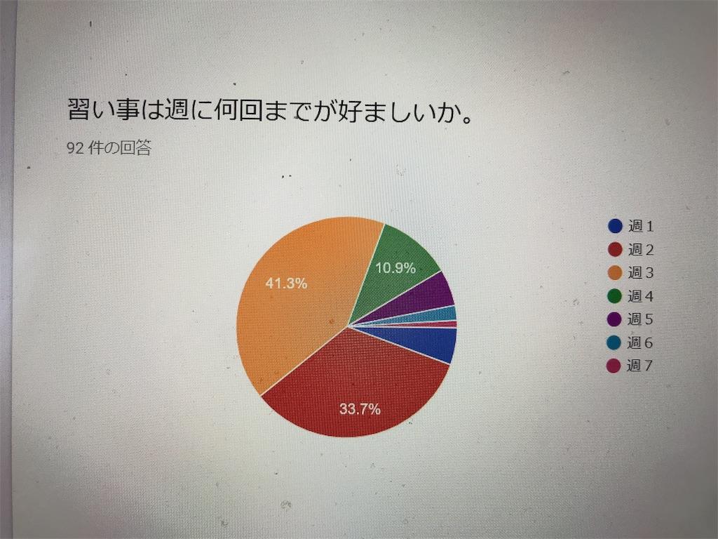 f:id:hirokikawakami:20191116144351j:image
