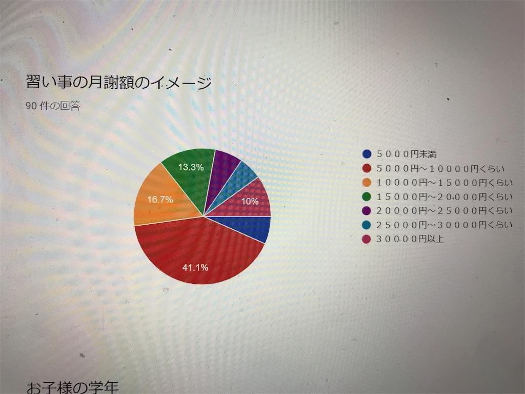 f:id:hirokikawakami:20191116144410j:image