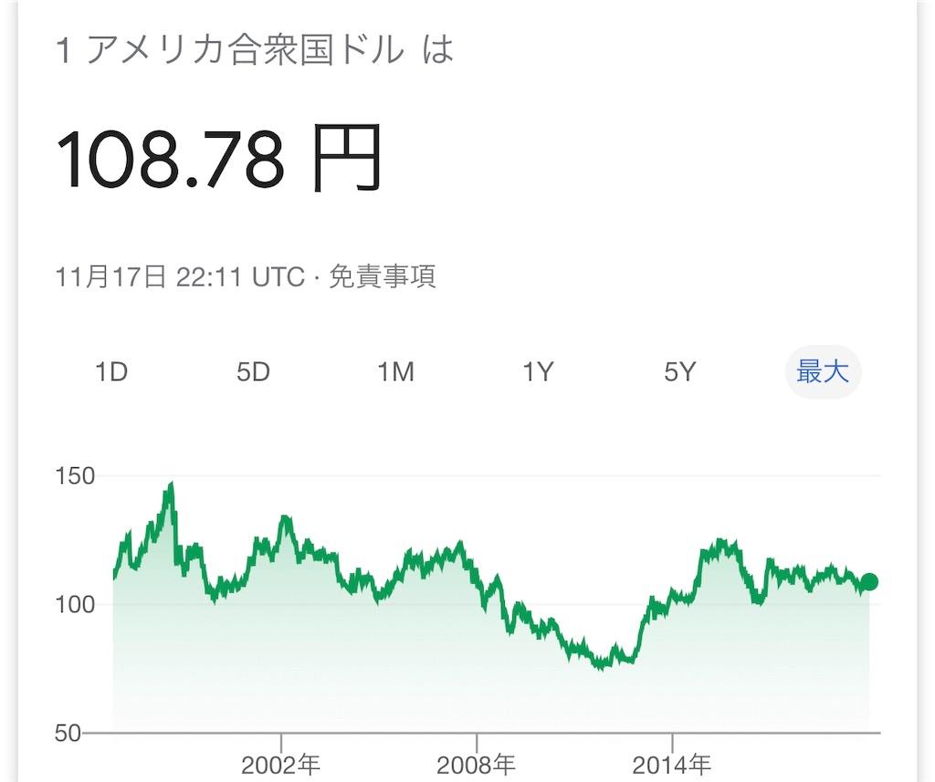 f:id:hirokikawakami:20191118071341j:image