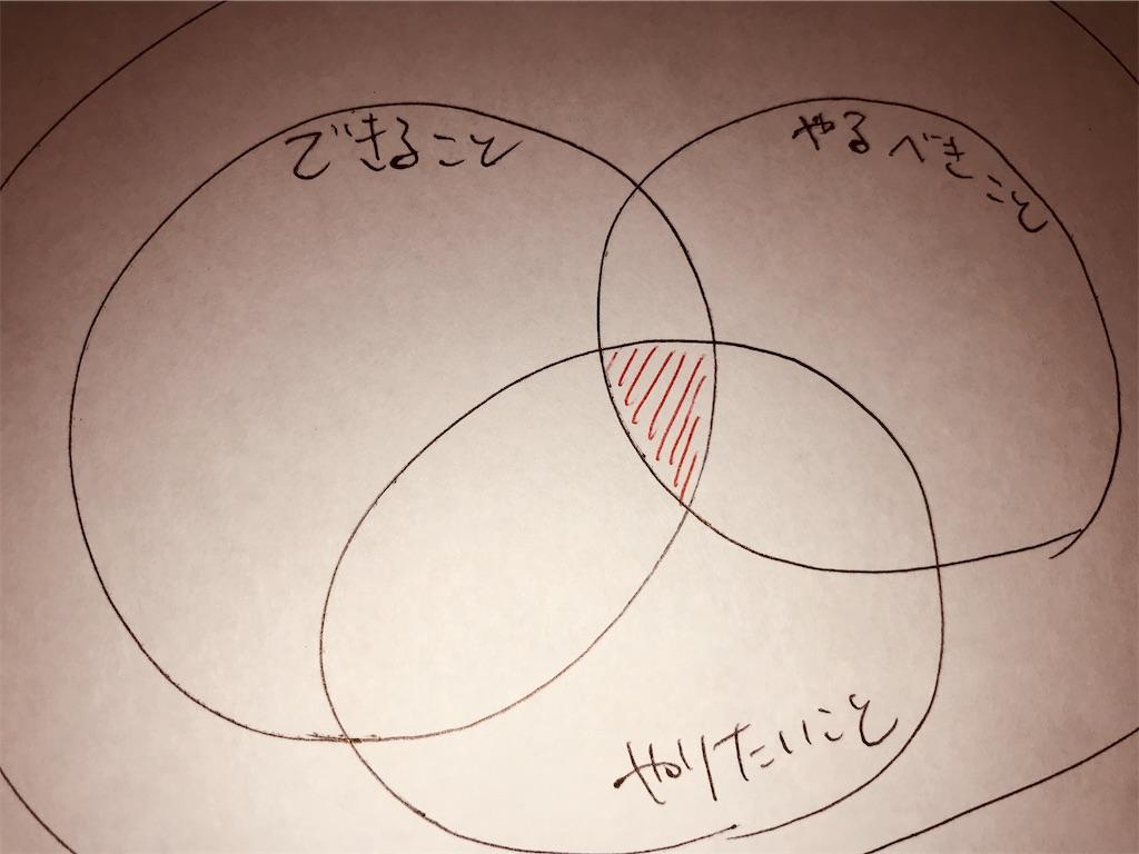 f:id:hirokikawakami:20200110075836j:image