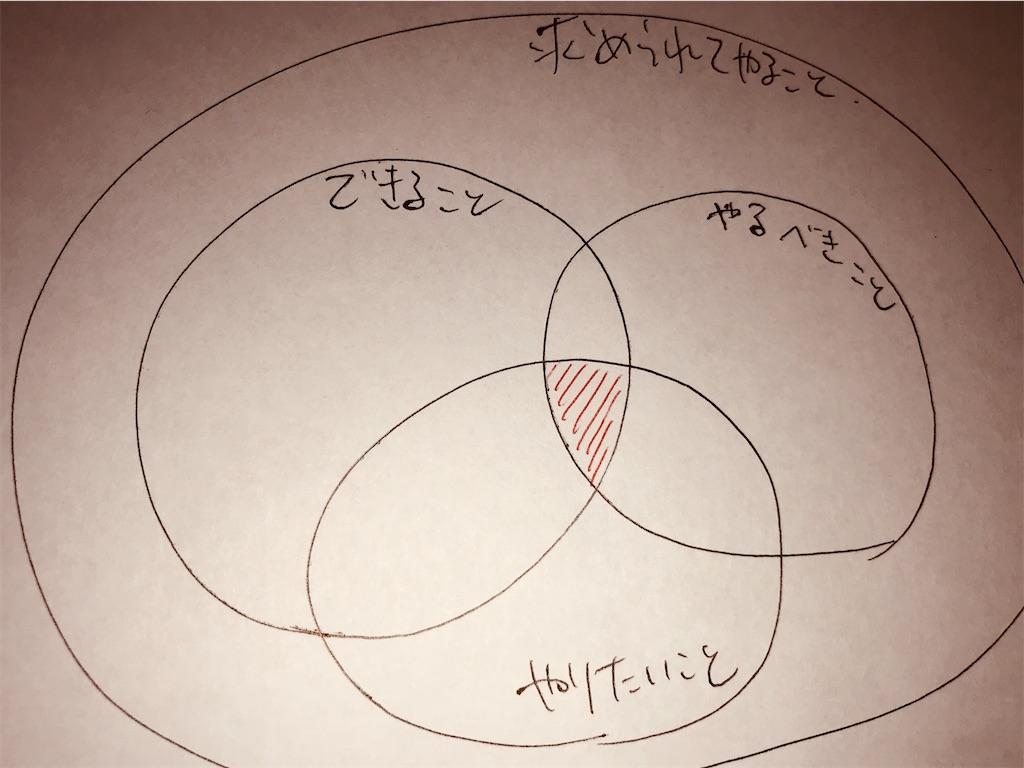f:id:hirokikawakami:20200110075913j:image