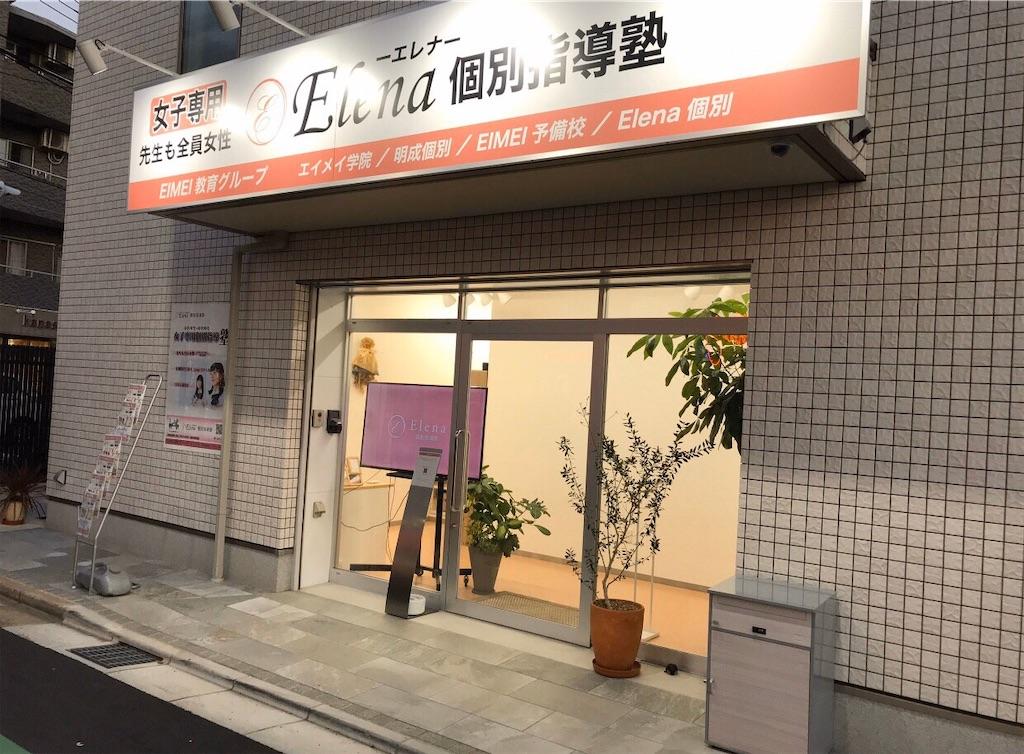 f:id:hirokikawakami:20200116114841j:image