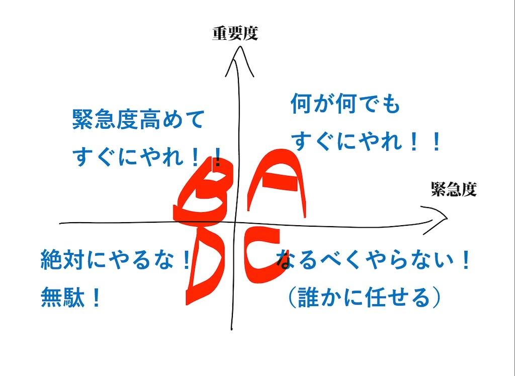 f:id:hirokikawakami:20200120090924j:image