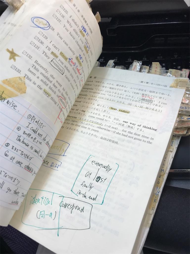 f:id:hirokikawakami:20200121103502j:image
