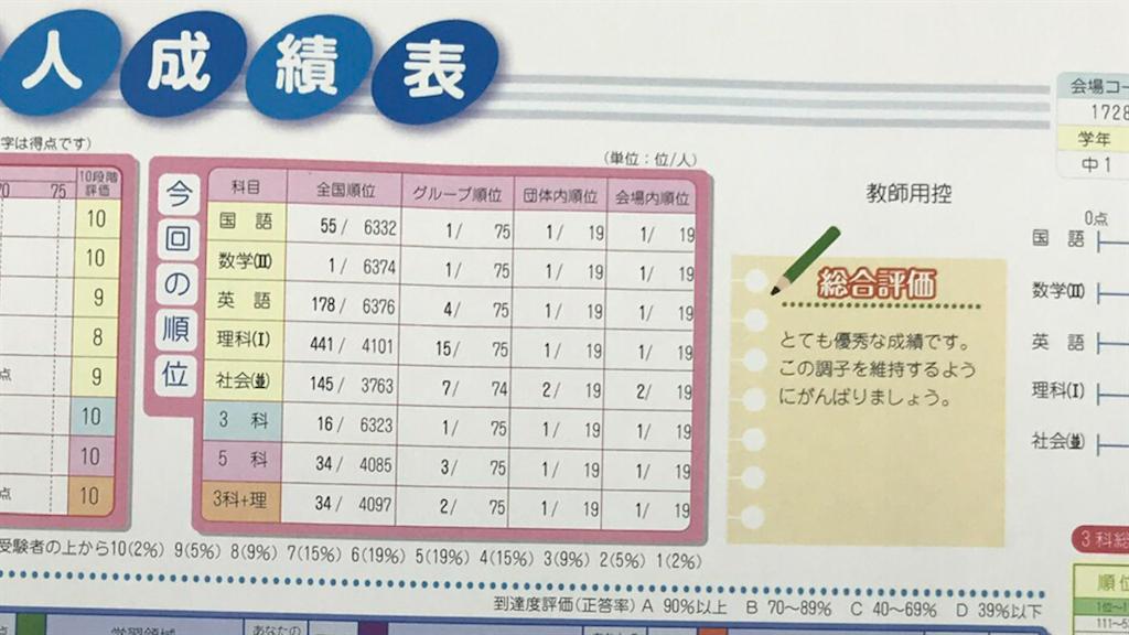 f:id:hirokikawakami:20200121154535p:image