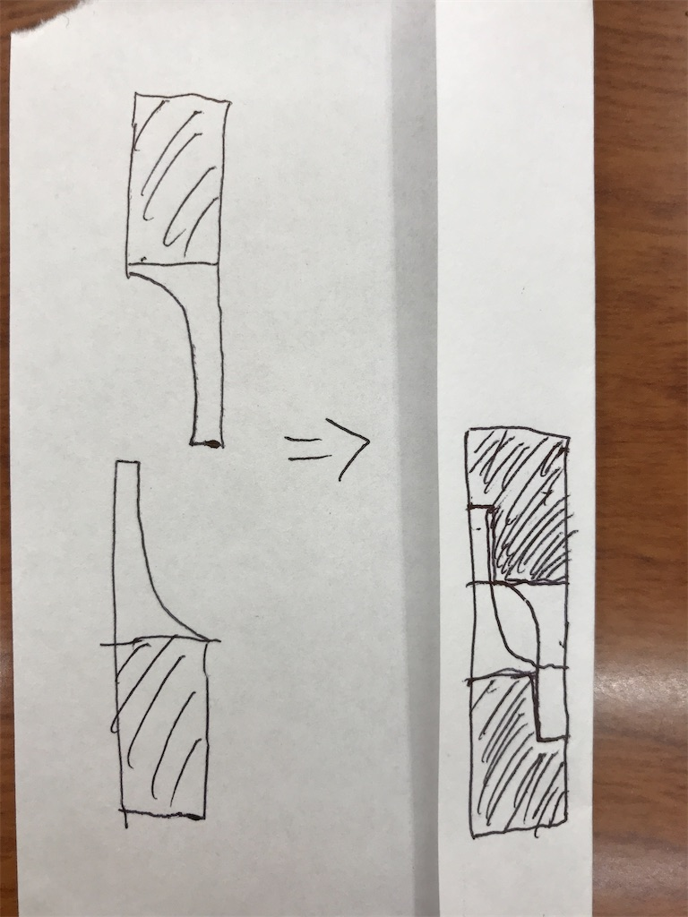 f:id:hirokikawakami:20200123110956j:image