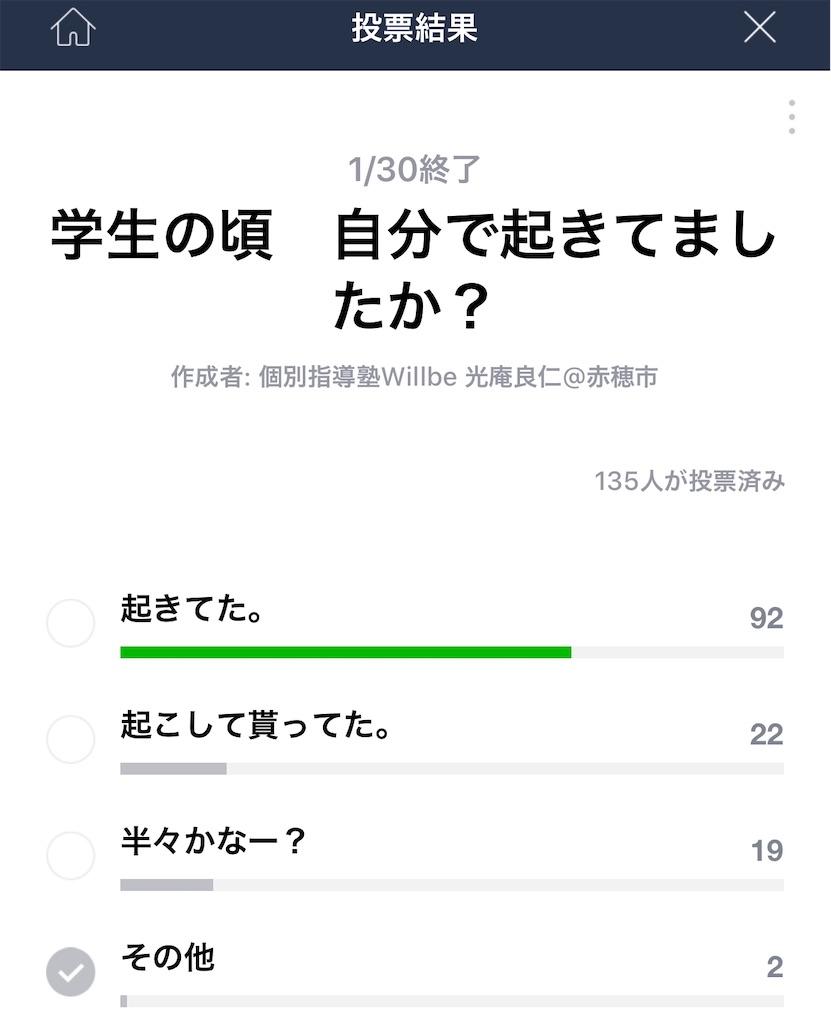 f:id:hirokikawakami:20200130145250j:image
