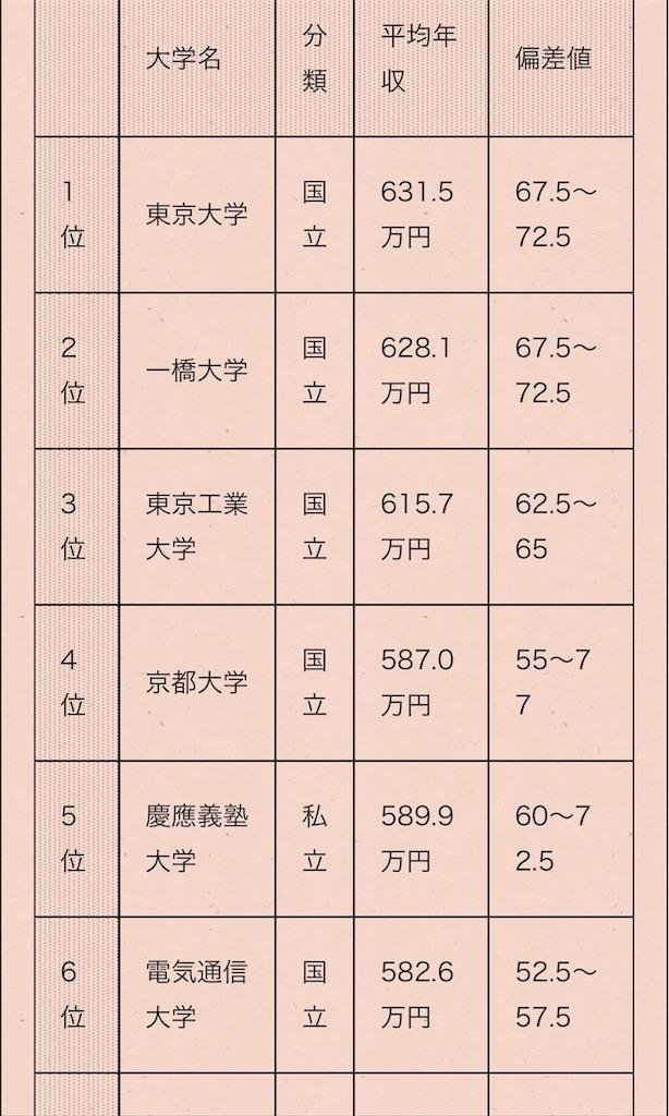 f:id:hirokikawakami:20200219073905j:image