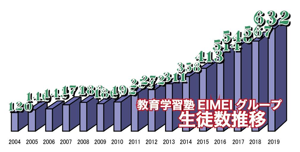 f:id:hirokikawakami:20200304150448j:plain