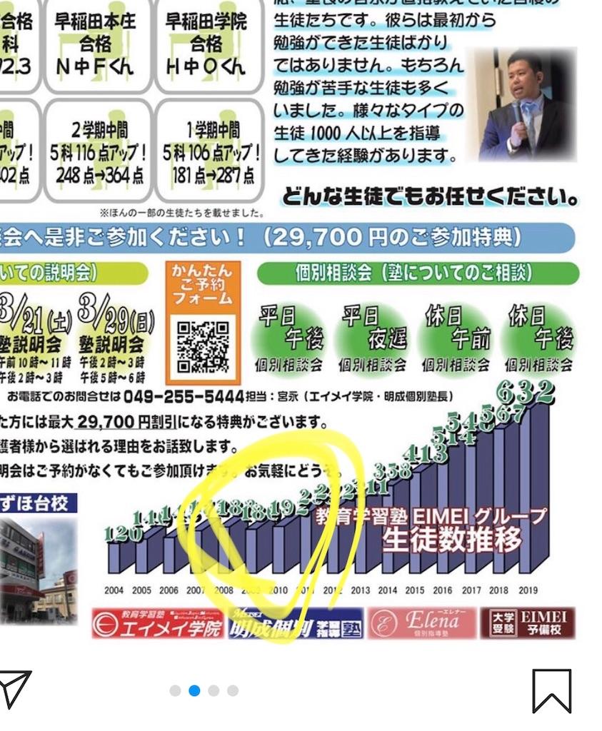 f:id:hirokikawakami:20200306193009j:image