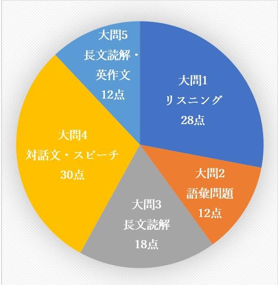 f:id:hirokikawakami:20200306221038j:plain