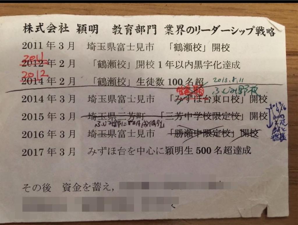 f:id:hirokikawakami:20200312141802j:plain