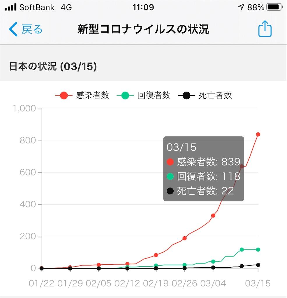 f:id:hirokikawakami:20200316111113j:image