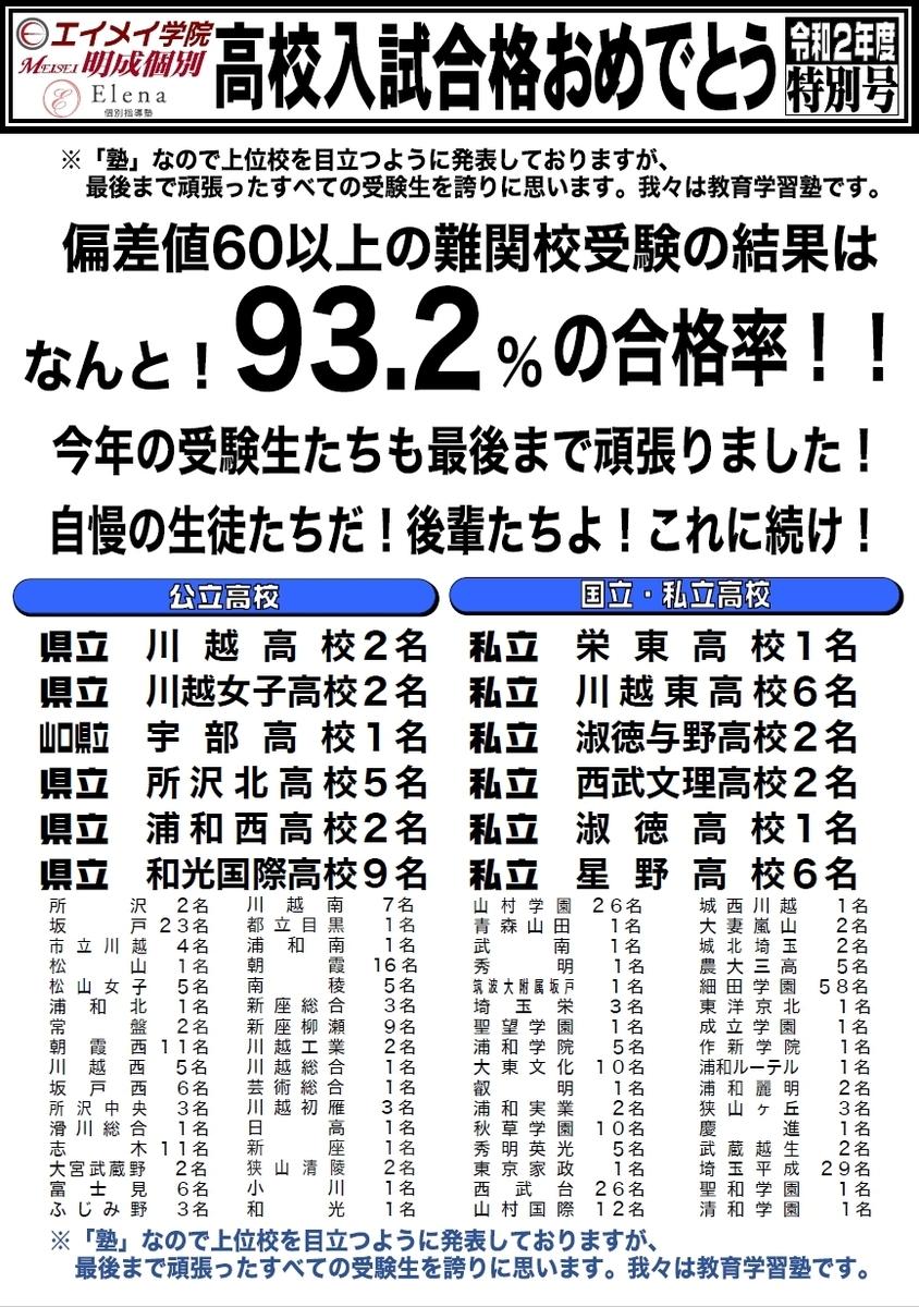 f:id:hirokikawakami:20200316134412j:plain