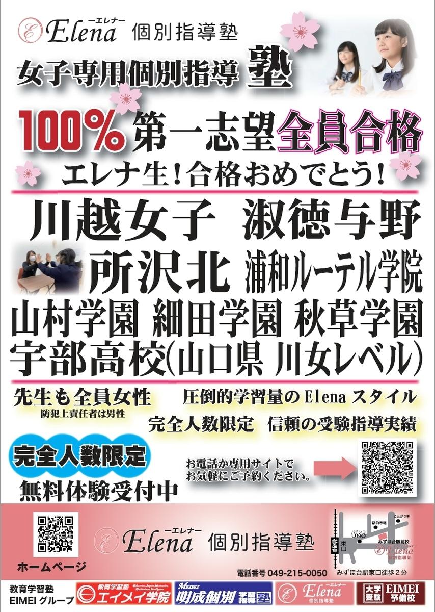f:id:hirokikawakami:20200316134427j:plain