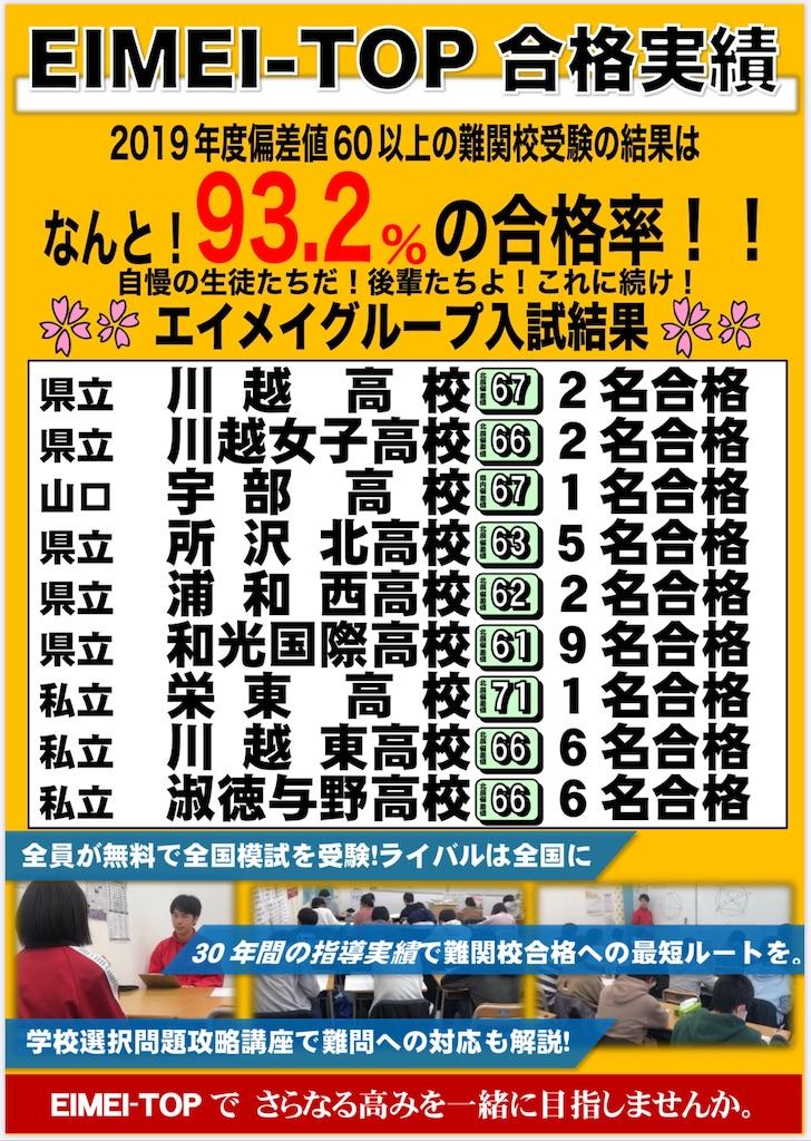 f:id:hirokikawakami:20200325095425j:image