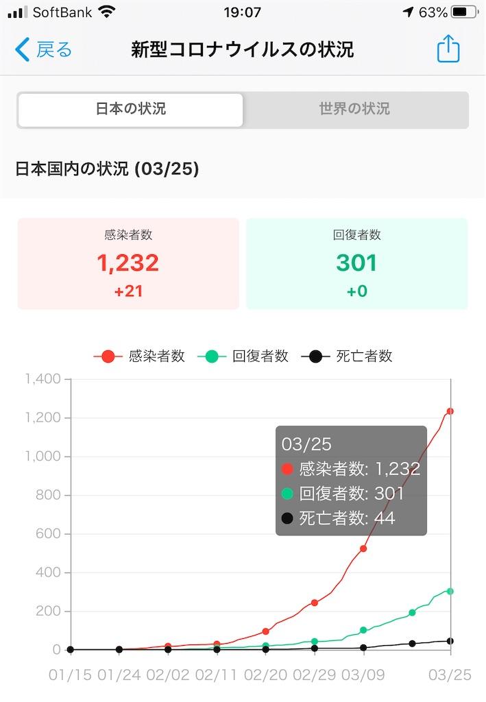 f:id:hirokikawakami:20200325191147j:image