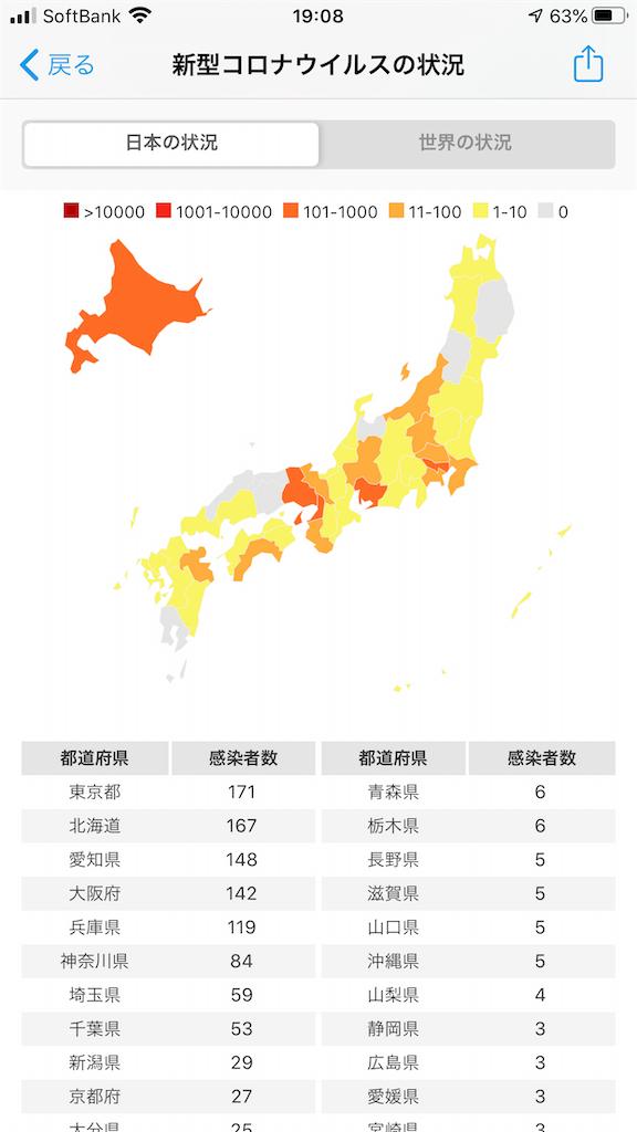 f:id:hirokikawakami:20200325191151p:image